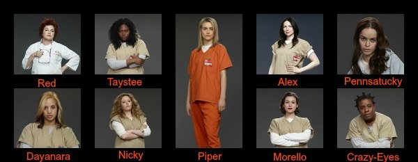 The women of the Orange is the New Black, Orange is the New Black Halloween Costume Ideas