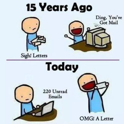 You've Got Mail Cartoon