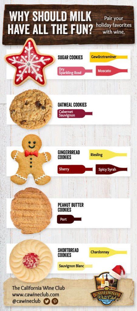 Holiday Cookie Wine Pairing Chart, Pair Your Favorite Holiday Cookies with Wine