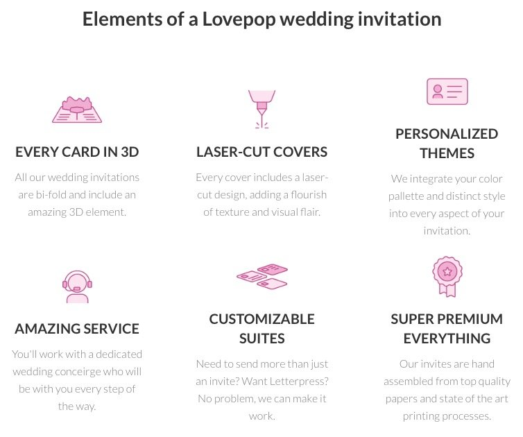 Elements of a LovePop Wedding Invitation