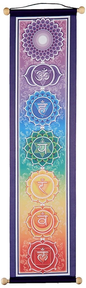 Chakra Rainbow Room Decor
